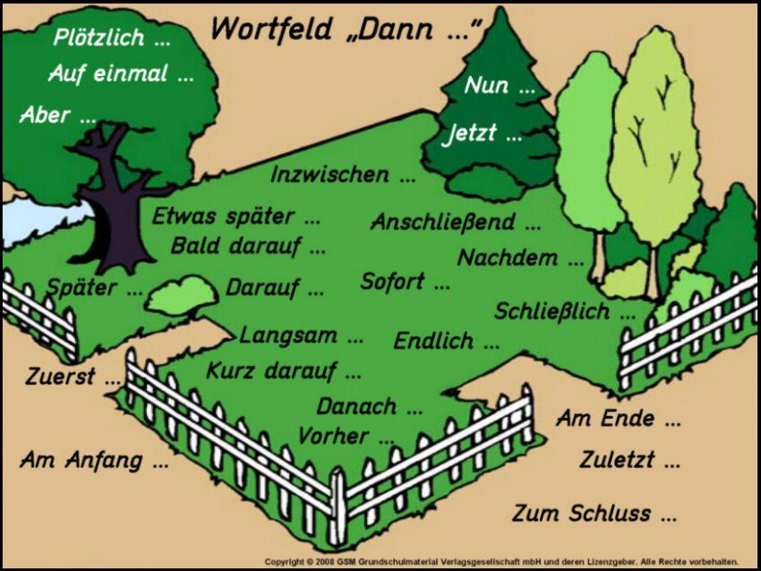 Satzanfänge für Geschichten. Very helpful for story telling. | Német ...