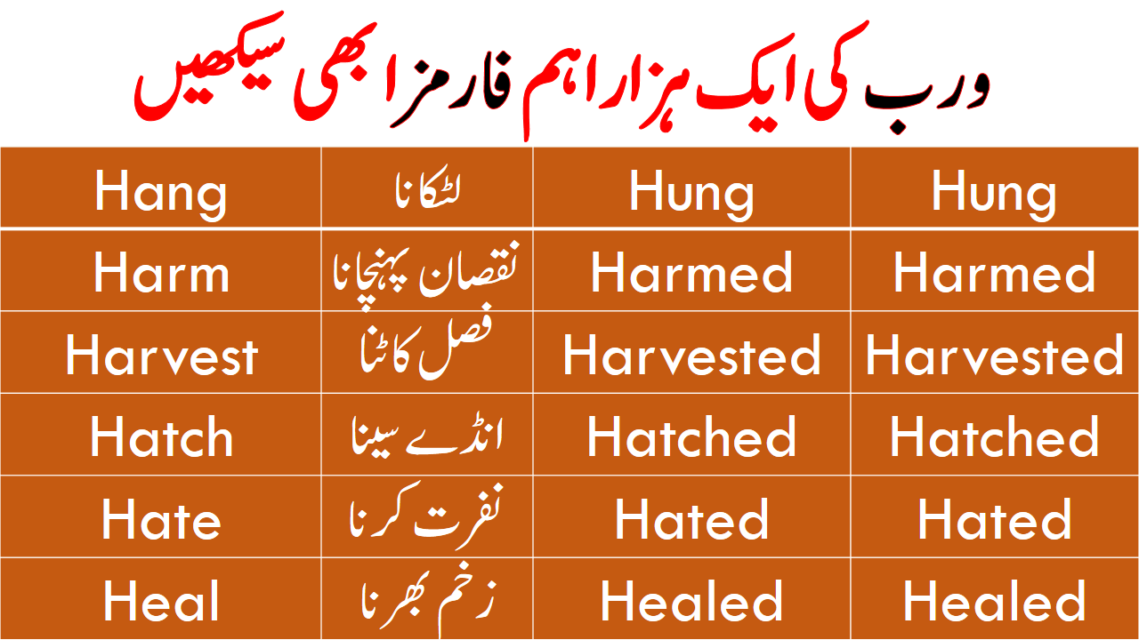 Learn 1000 Forms Of Verbs With Urdu Meaning Pdf For Beginners Verb Forms All Verbs How To Memorize Things