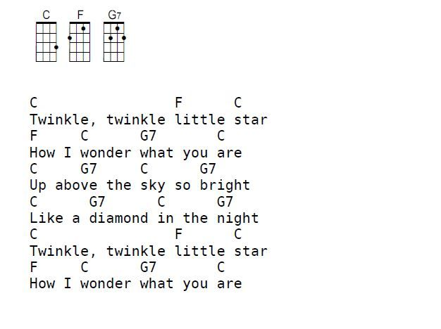 Twinkle twinkle little star chords for ukulele, easy chords for ...
