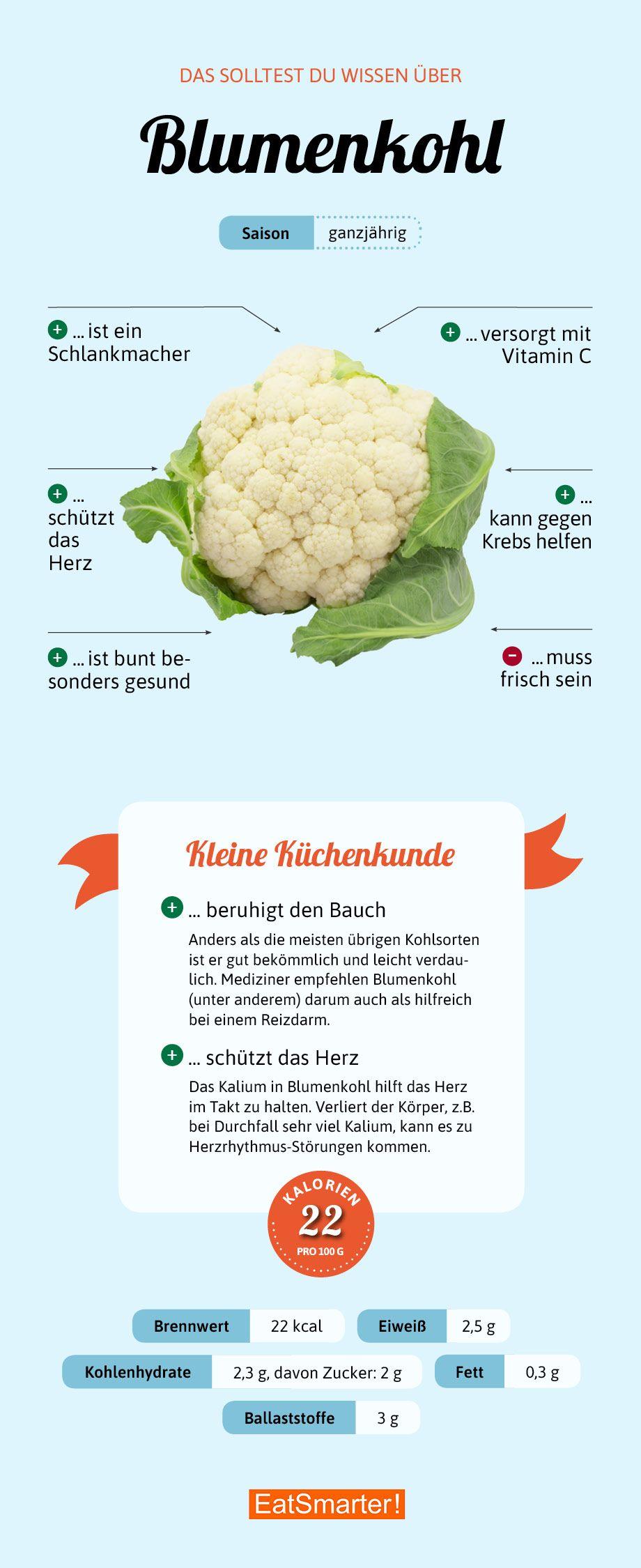 zu viel Gemüse Durchfall essen