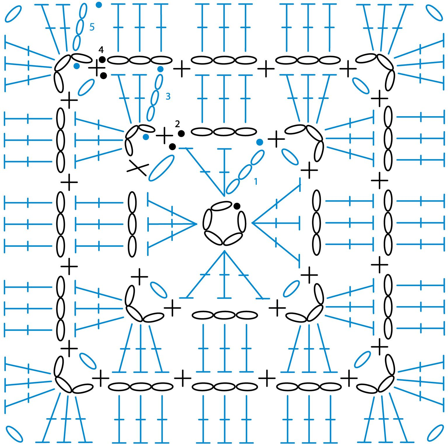 diagram for granny square crochet stitch dodge electronic power steering patterns simply knitting