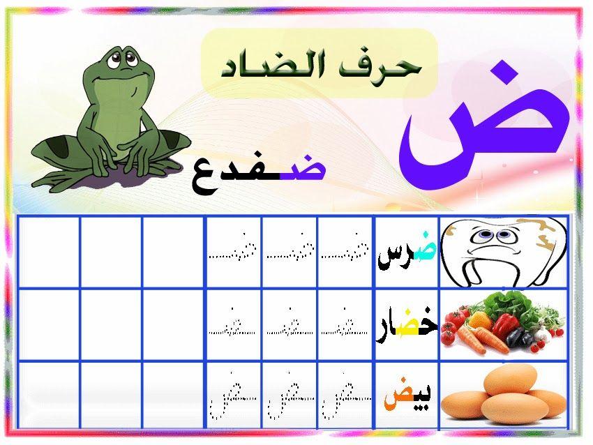 بطاقات ملونة حروف الهجاء العربية ط ط ظٹظ ط C ظƒطھط ط ط C طط ظپ ط ظ ط ط ط ط ظˆظ ط ظ ظƒظ ظ ط C ظˆط ط Learn Arabic Online Arabic Alphabet Learn Arabic Alphabet