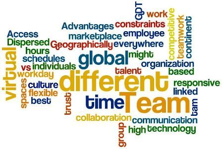 Working With A Globally Diverse And Distributed Team App Development Global Organization Team Quotes