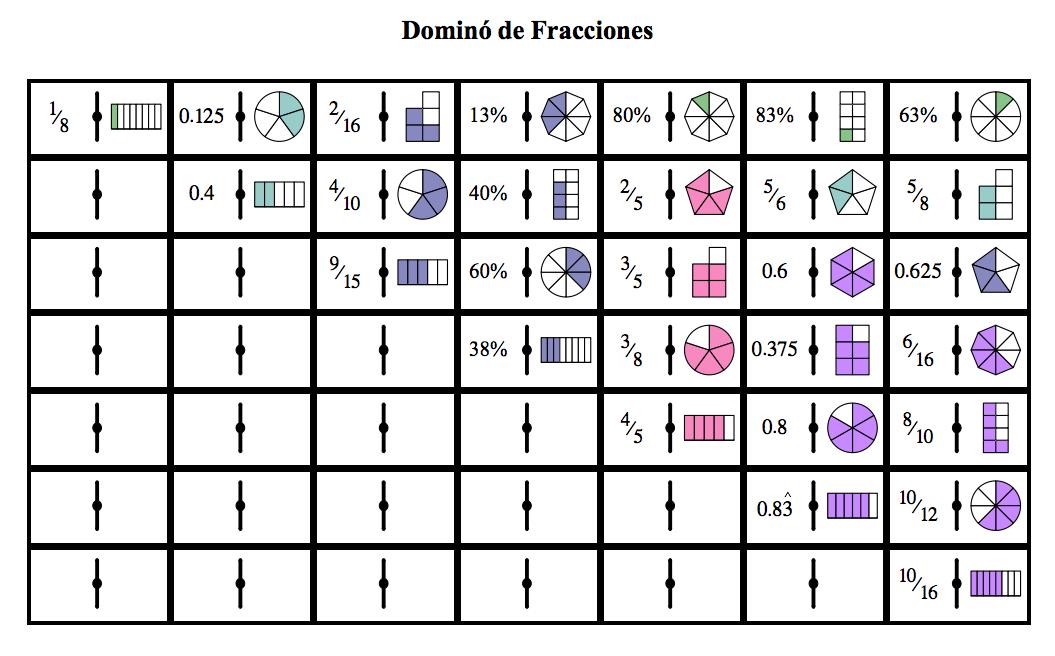 Pin De Mireia En Juegos Pinterest Fracciones Domino De