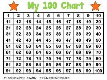 Number Names Worksheets : counting chart 1 to 100 ~ Free Printable ...
