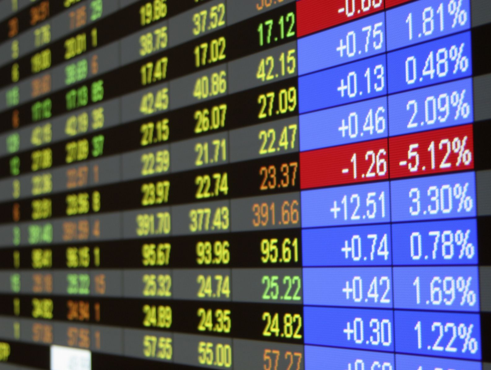 Stock market ticker click here to see far more regarding investing stock market ticker click here to see far more regarding investing http buycottarizona