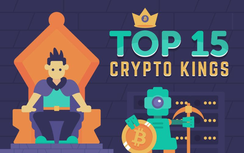 Crypto Kings 2019 Infographic