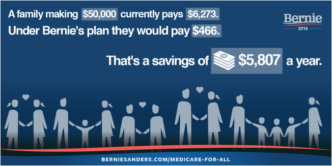 Americans For Nonprofit Universal Healthcare Americans For