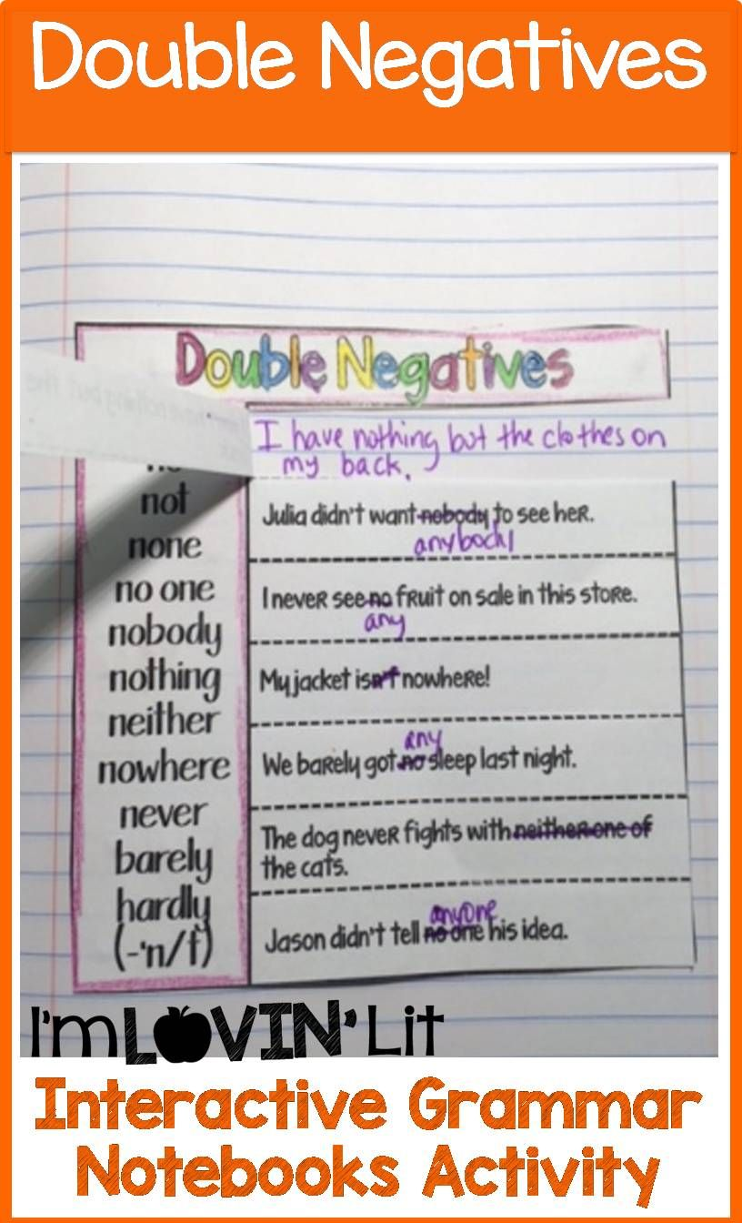 hight resolution of Double Negatives Interactive Notebook Activity