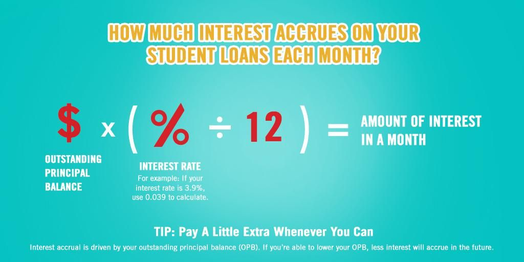 Payday loan store of california inc photo 4