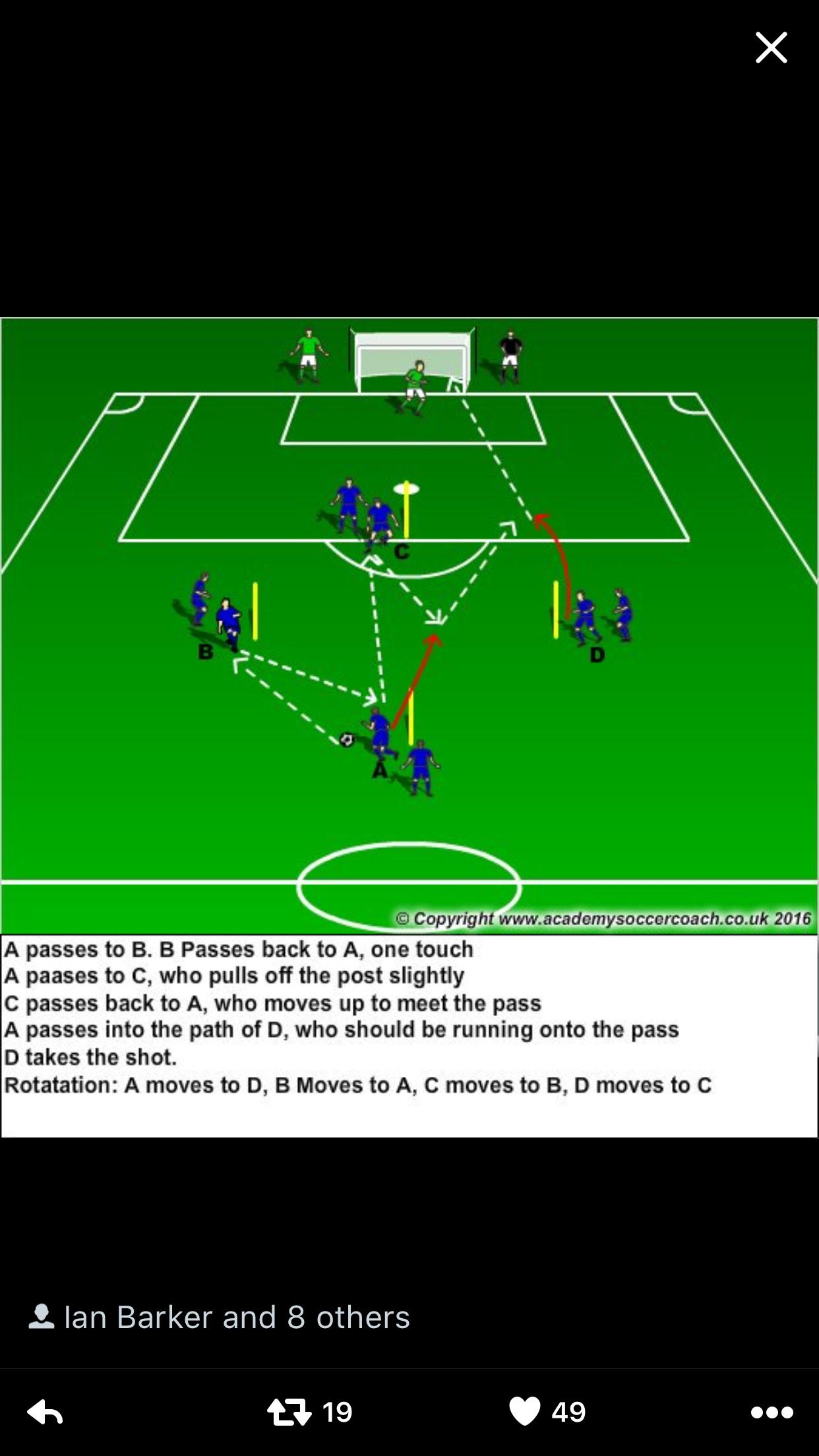Understanding Team Positions For Soccer Training Fussball