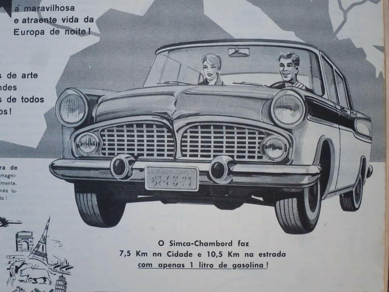 Pin De Brenno Cruz Em Chrysler Simca Do Brasil Carros Classicos