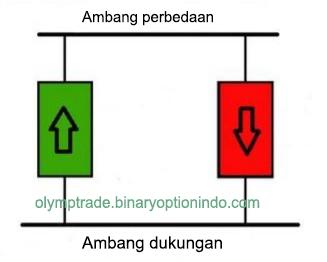 Binary option jepang - Binary Option Jepang