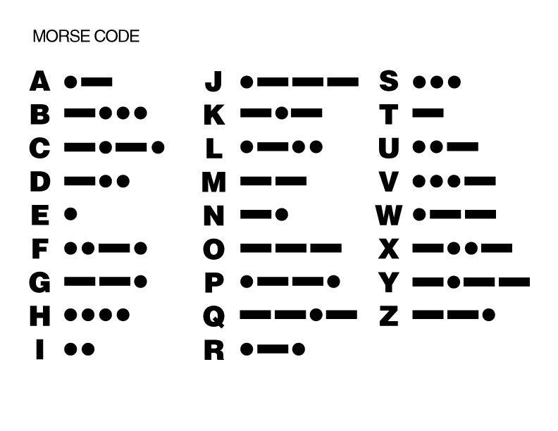 E Is For Explore Morse Code Coding For Kids Coding