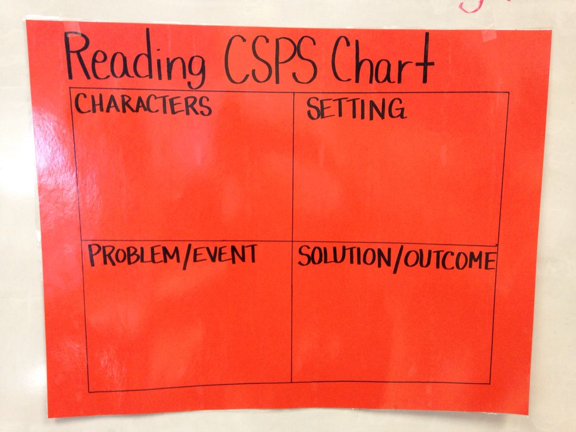 Reading Csps Chart Guided Reading Character And Setting Reading [ 852 x 1136 Pixel ]