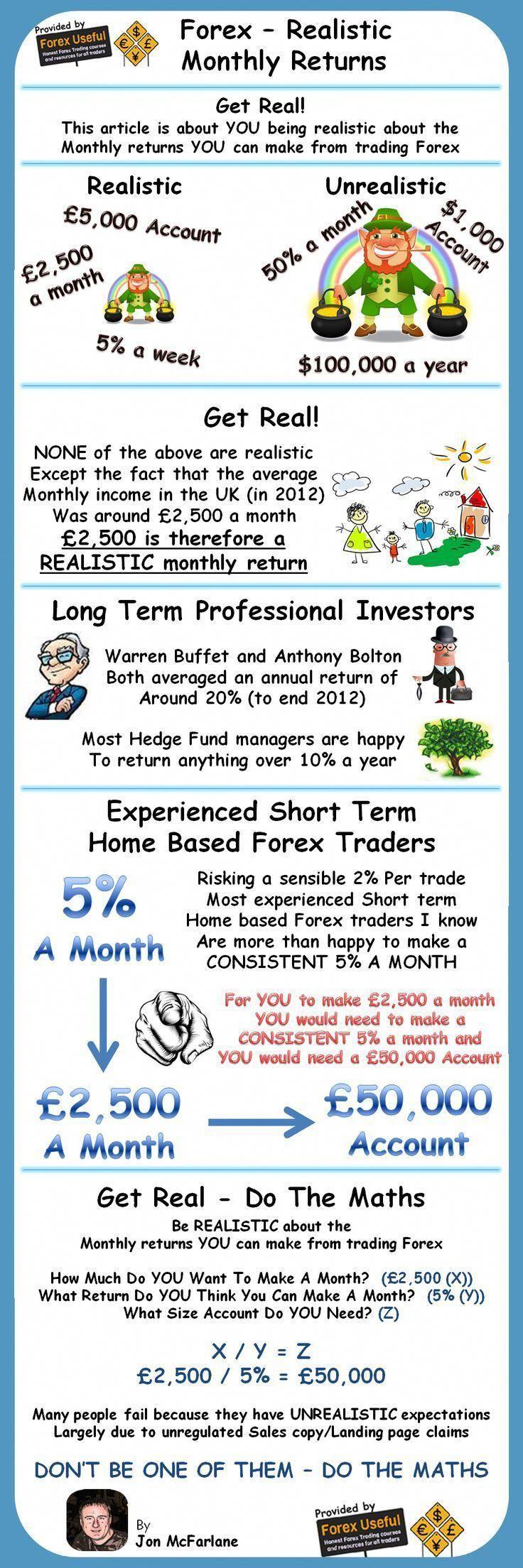 forex handel buch