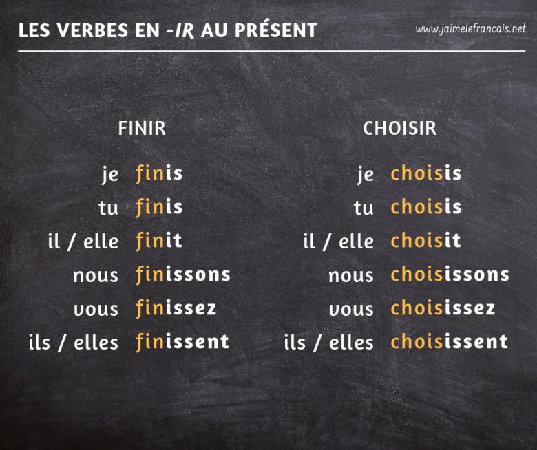 La Conjugaison Des Verbes En Ir Deuxieme Groupe Au Present De L Indicatif En Francais Verbes Francais Verbe Comment Apprendre Le Francais