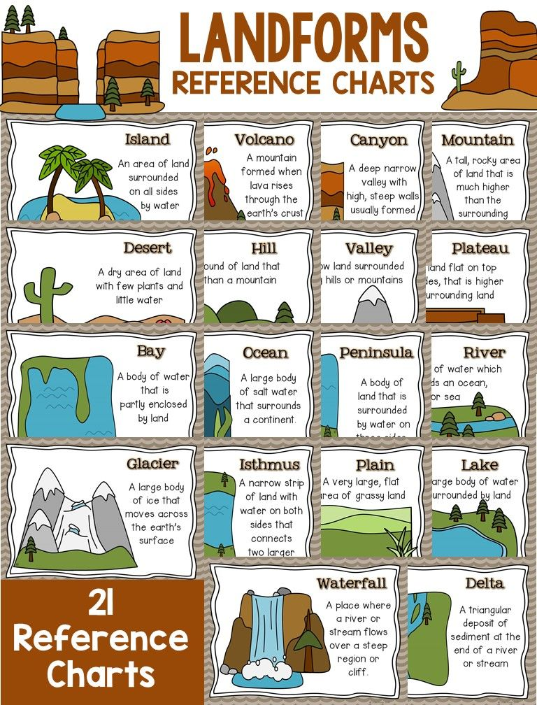 Landforms anchor charts part of  complete unit on also learning and writing about     pinterest rh