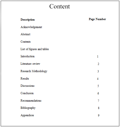 Dissertation table of contents page