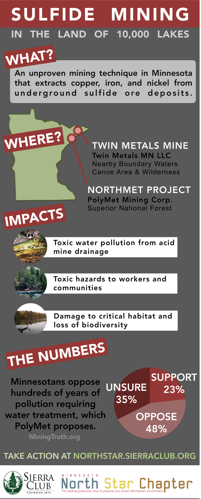 Weighing in on Sulfide Mining | Minnesota Environmental