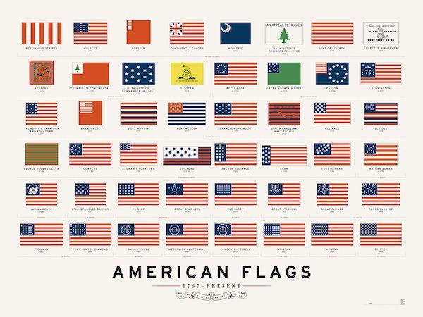 Am Flags 01 American Flag History American Flag Print American Flag