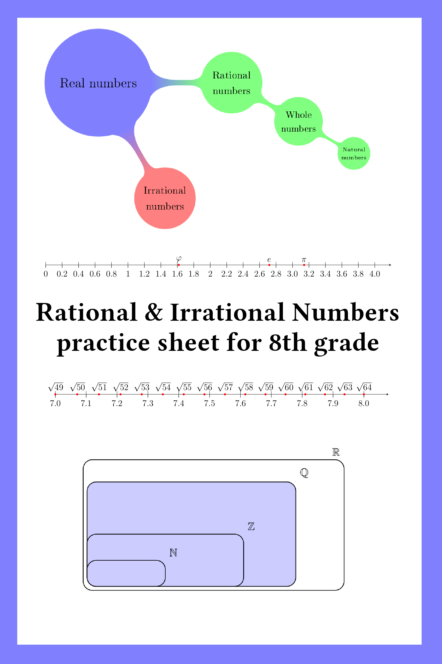 Rational And Irrational Numbers Practice Sheet For 8th