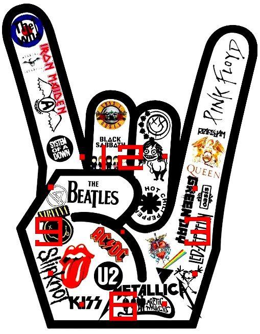 Reloj de pared mano grupos de rock relojes de pared - Bandas protectoras de paredes ...