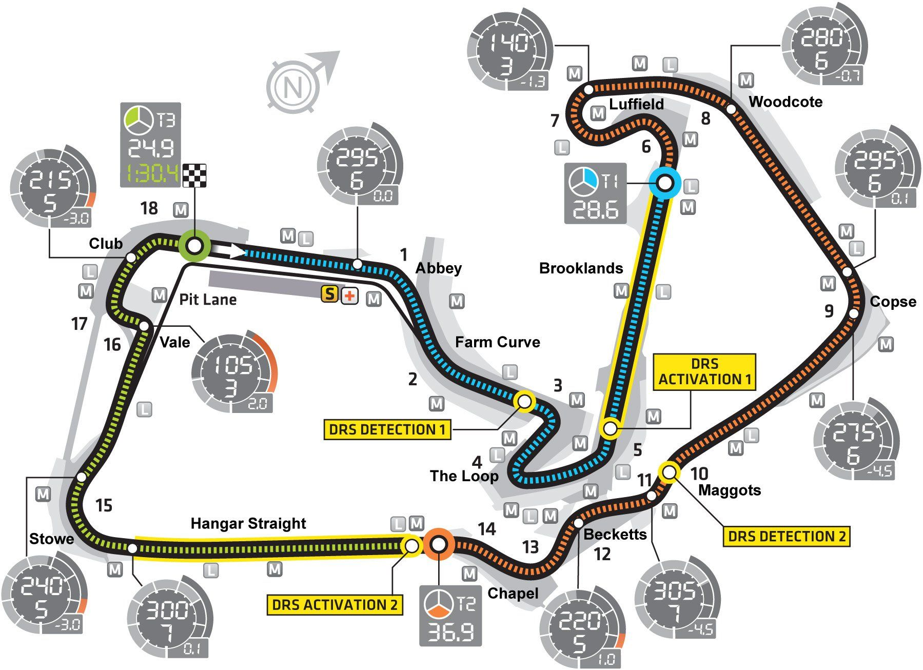 Silverstone Circuit | Circuitos | Pinterest | Circuits, F1 and Race ...