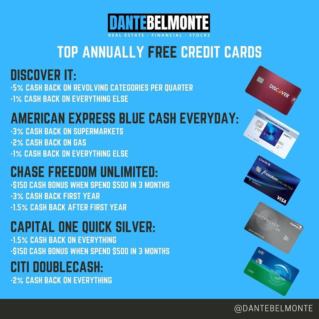 Chase credit card offers for me