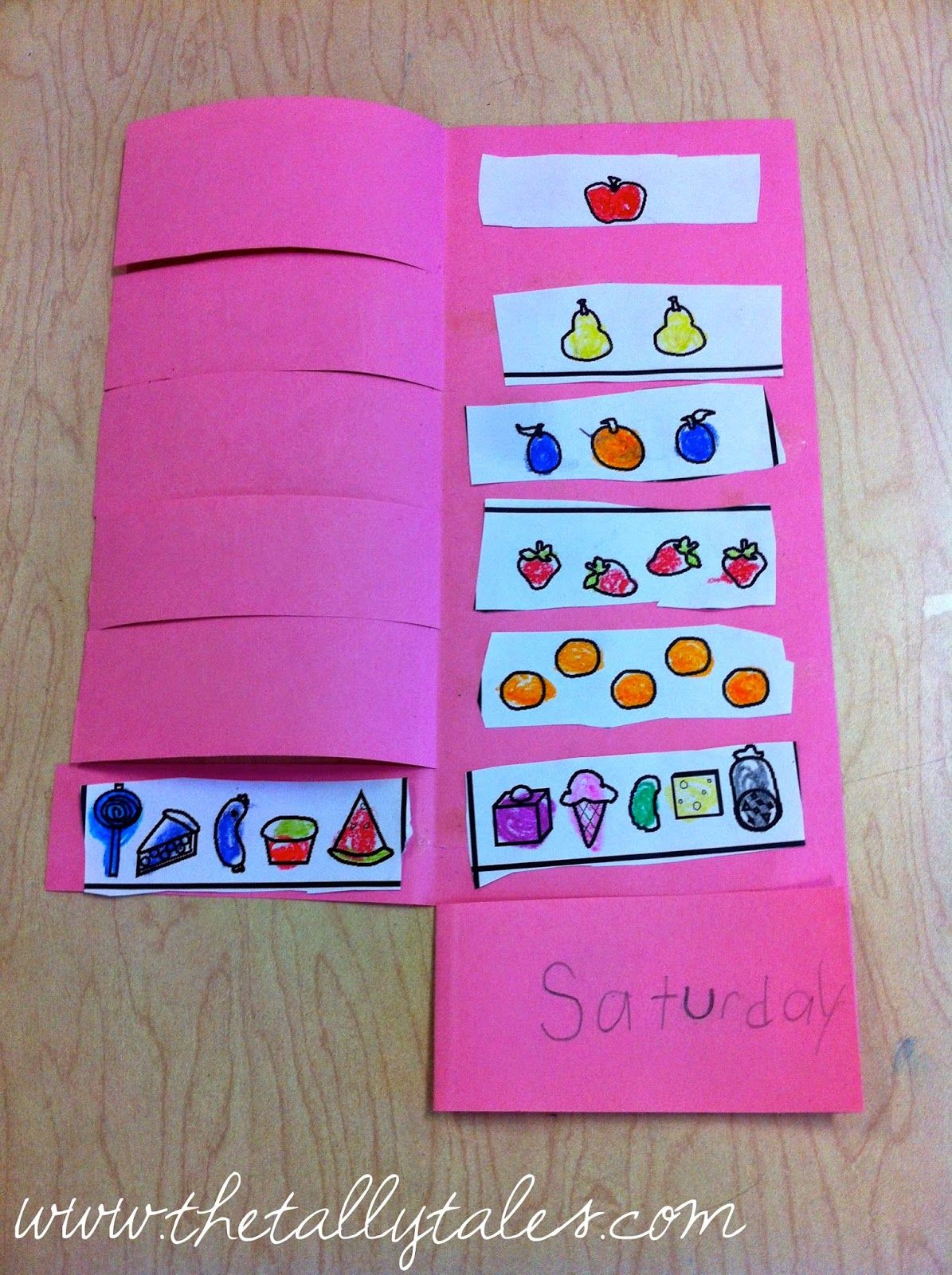 Eric Carle S Hungry Caterpillar Sequencing Flip Book