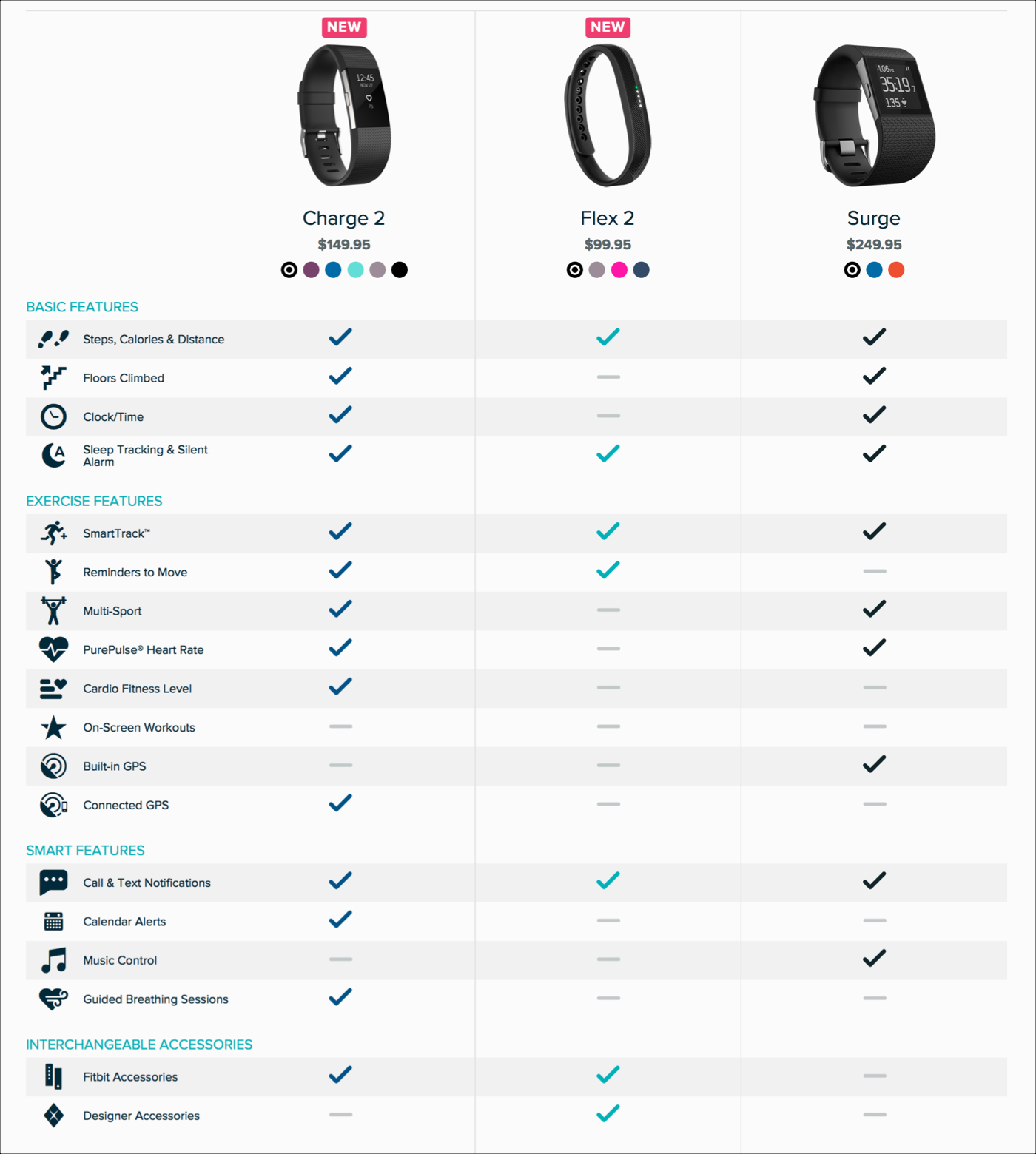 Comparison Tables For Products Services And Features