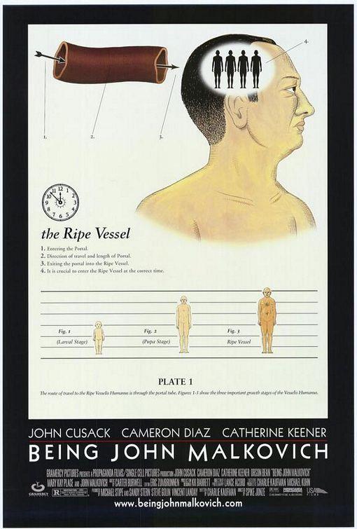 Being John Malkovich John Malkovich Cameron Diaz Poster
