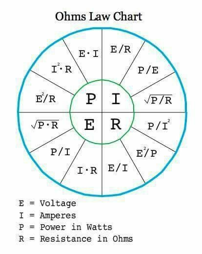 Pin By Leslie Beam On Interesting Ohms Law Electrical Projects Electrical Symbols