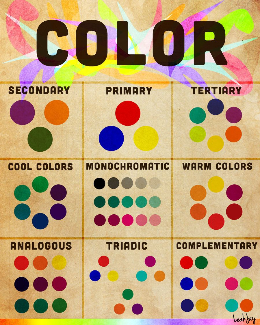 "Art Tutorials--My idea--each student makes a ""sample"" of a color scheme to assemble into a poster for the room."