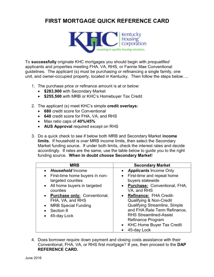 Kentucky Housing Corporation Khc Best Mortgage Rates Today