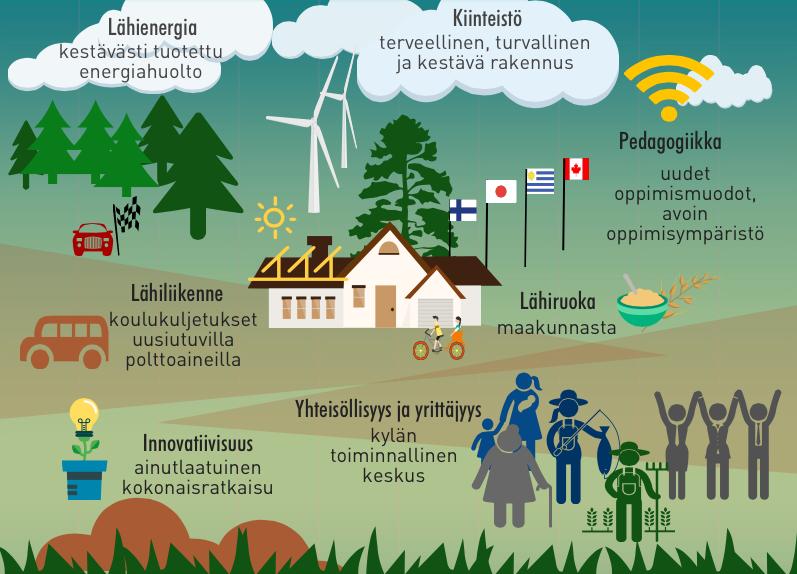 Ekokoulu Laukaaseen!: Ekokoulu vuonna 2030 pöllyyttää suomalaista jäykkää ja insinöörimäistä toimintatapaa
