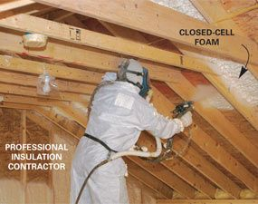 Cathedral Ceiling Insulation Cathedral Ceiling Insulation Ceiling Insulation Attic Ventilation