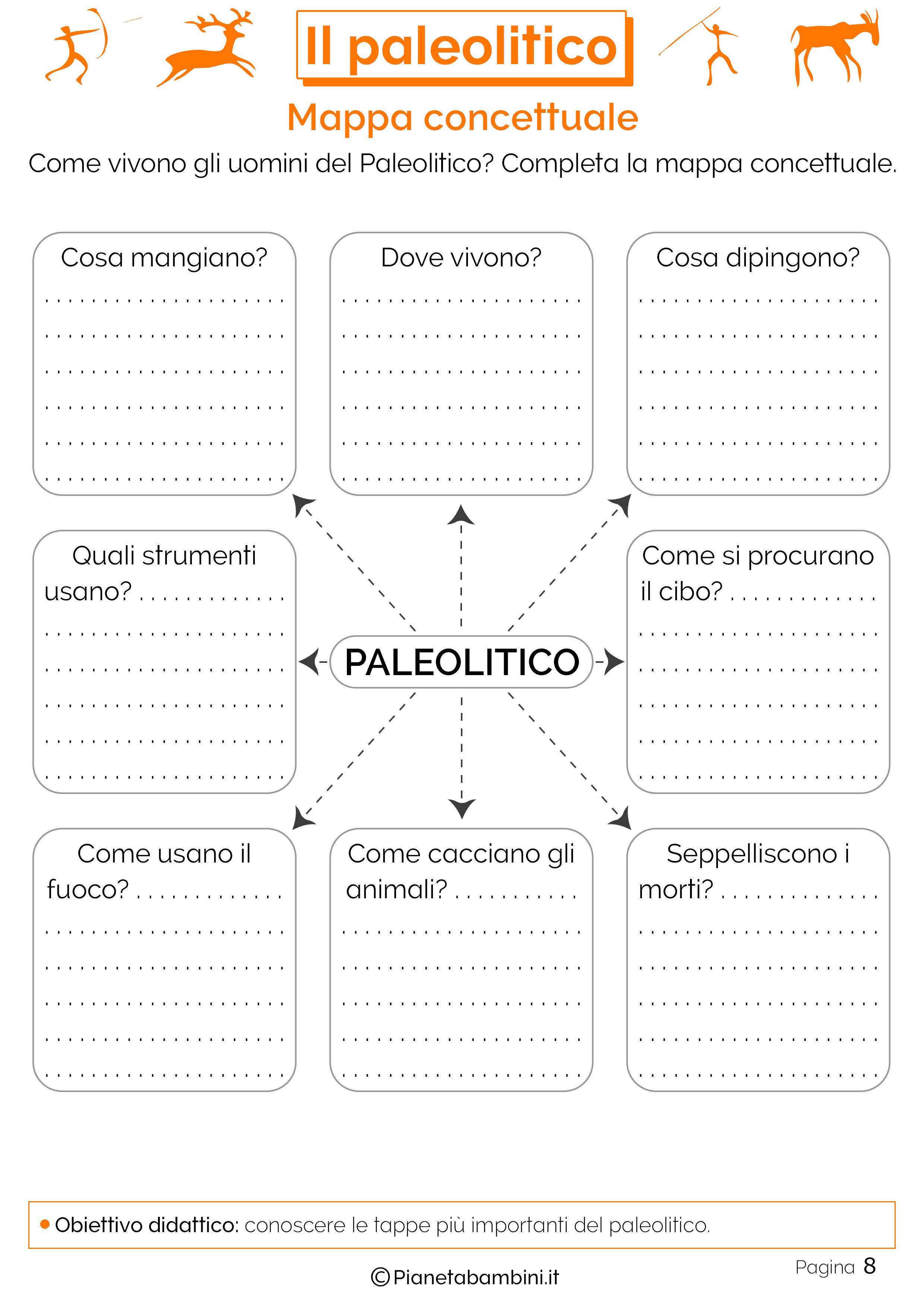 Mappa-Concettuale-Paleolitico.png (2480×3508)