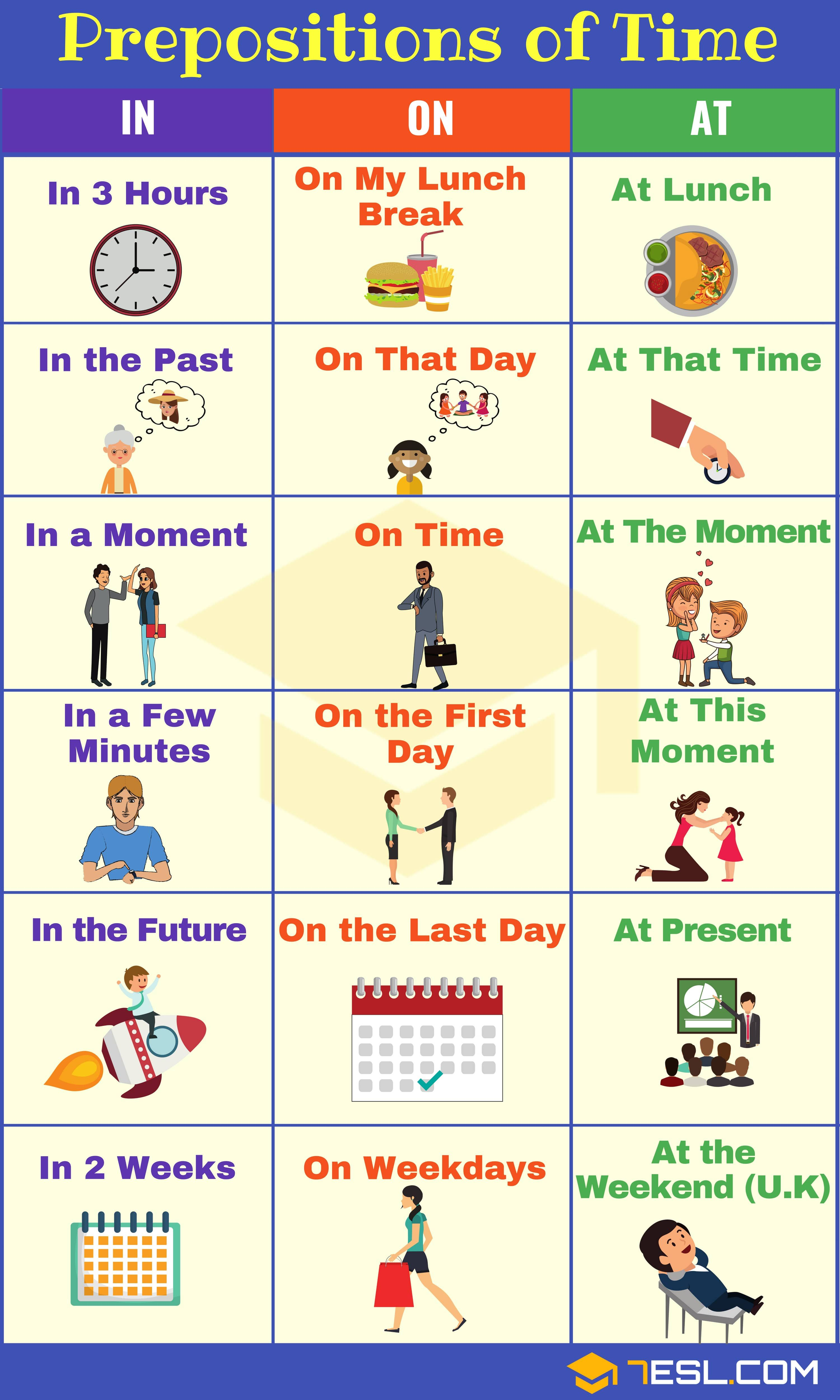 Prepositions Of Time Useful List Meaning Amp Examples