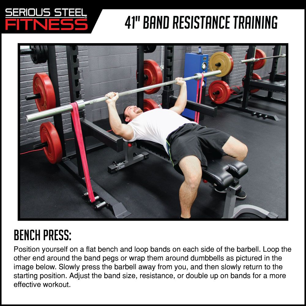 Seated Chest Press With Band Upper Body Workout Flexibility Workout Exercise