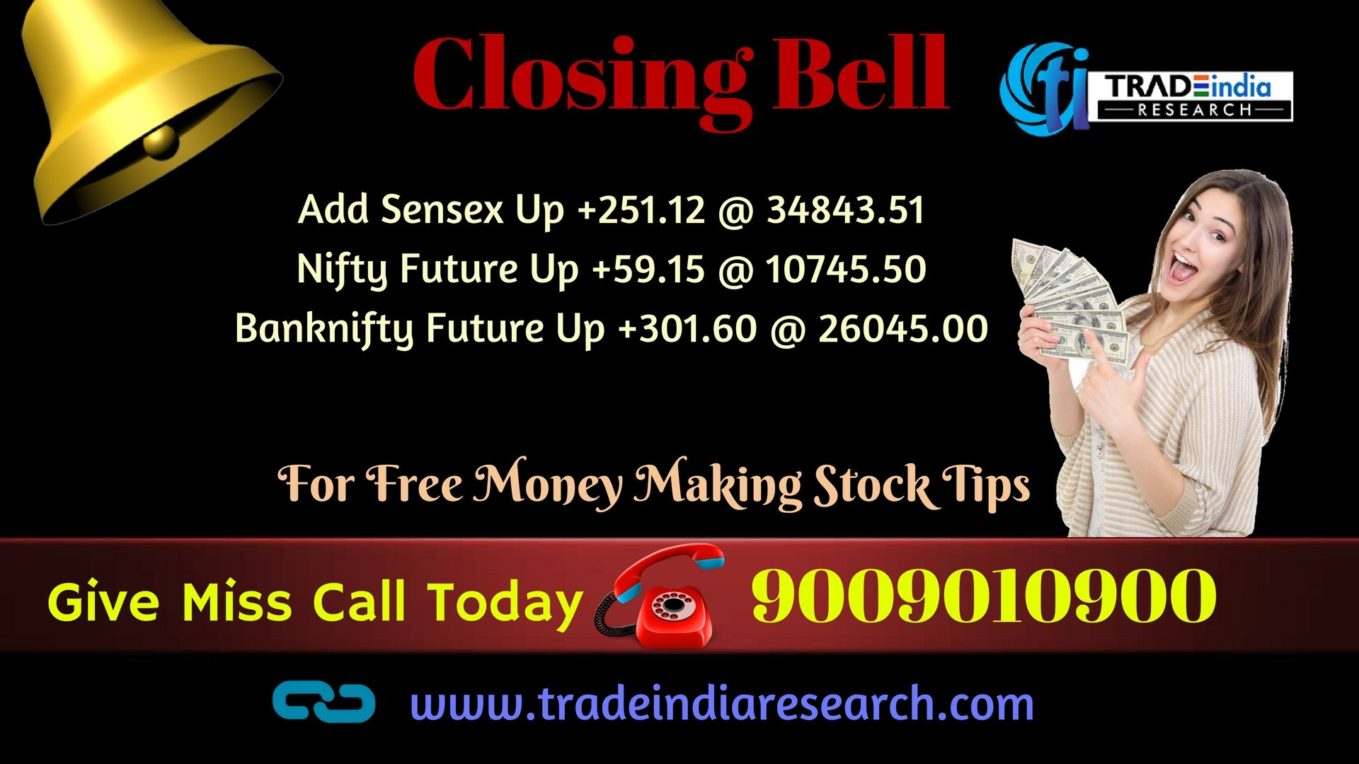 Stock Market Closing bell equity Commodity stocks