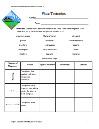 Here\'s a lesson plan and student page on plate tectonics. | Earth ...