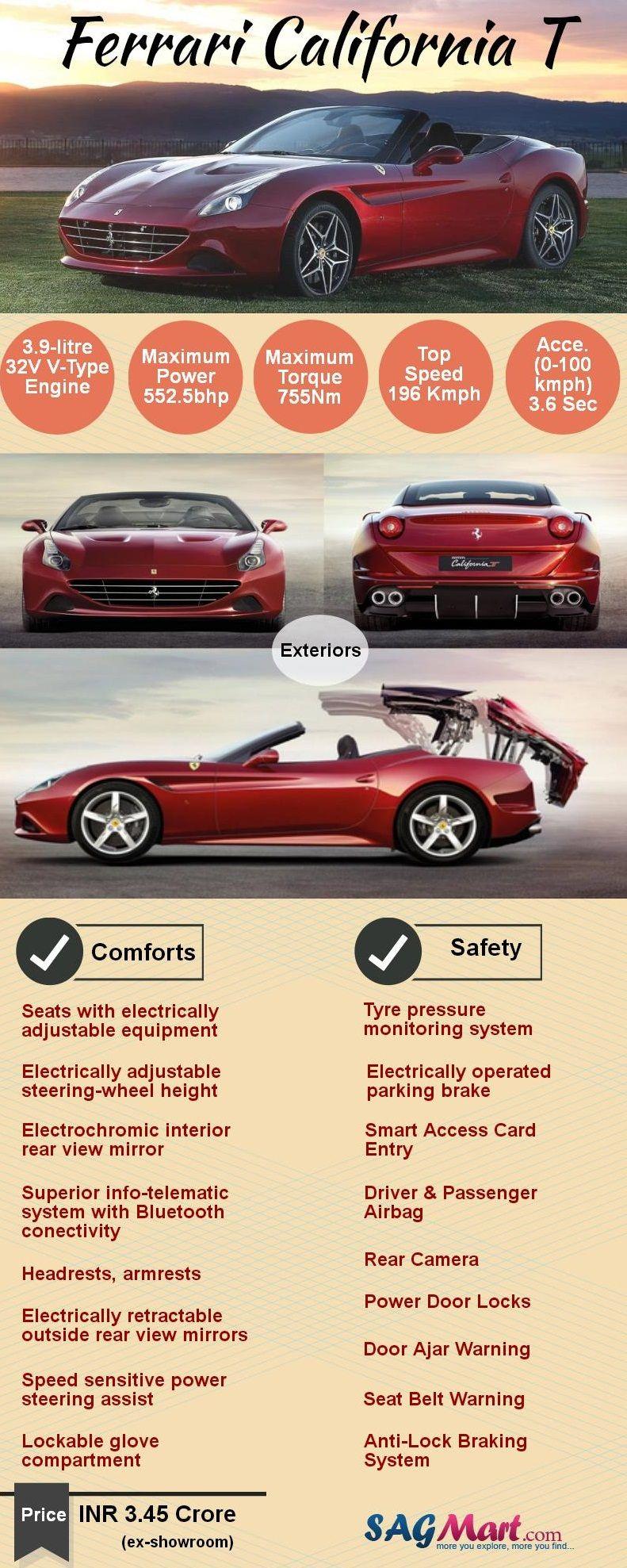 Best Luxury Cars | Luxury Cars In India | Compare Luxury Cars. Ferrari ...