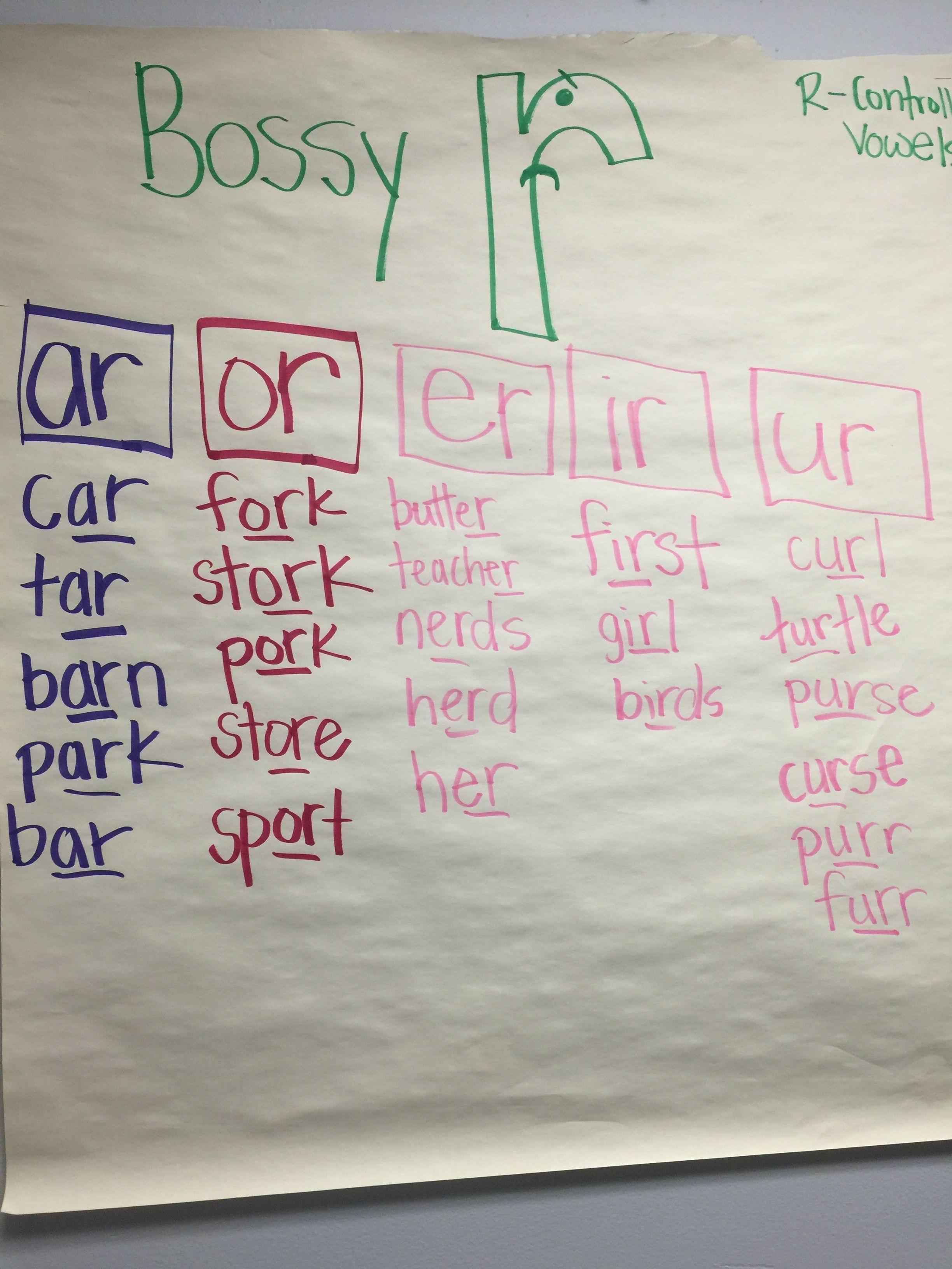 R Controlled Vowels Anchor Chart