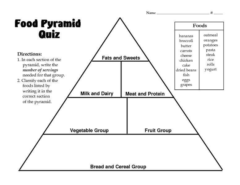 Food Pyramid Quiz 3rd - 4th Grade Lesson Plan | Lesson Planet ...