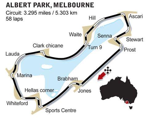 Australian Grand Prix Race Results Australian Grand Prix Racing Grand Prix