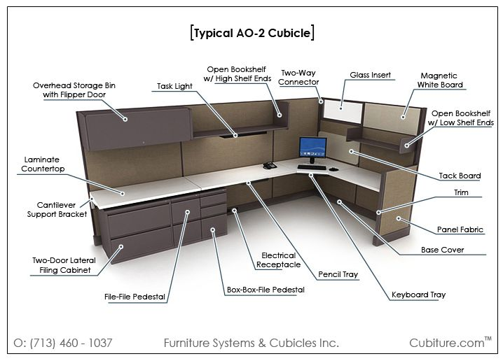 Office Cubicles Cubicle Furniture Layout