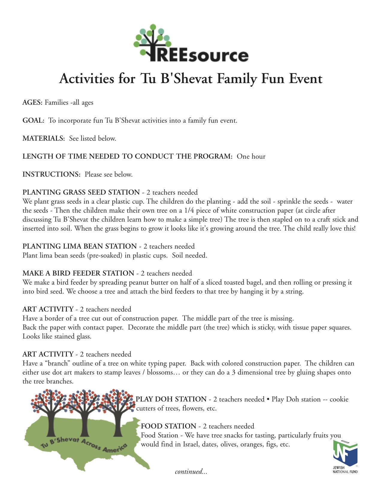 Great Activities And Crafts For Tu B Shevat