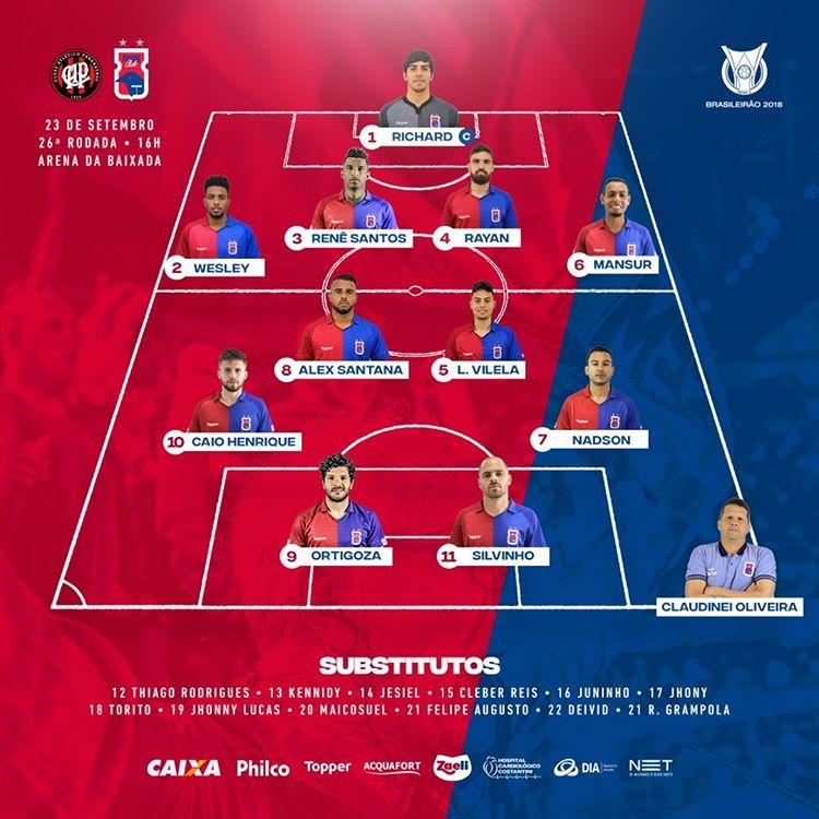 Esporte Clube Sao Bento Ecsaobento1913 Fotos E Videos Do Instagram Sports Graphic Design Social Media Graphics Football Match
