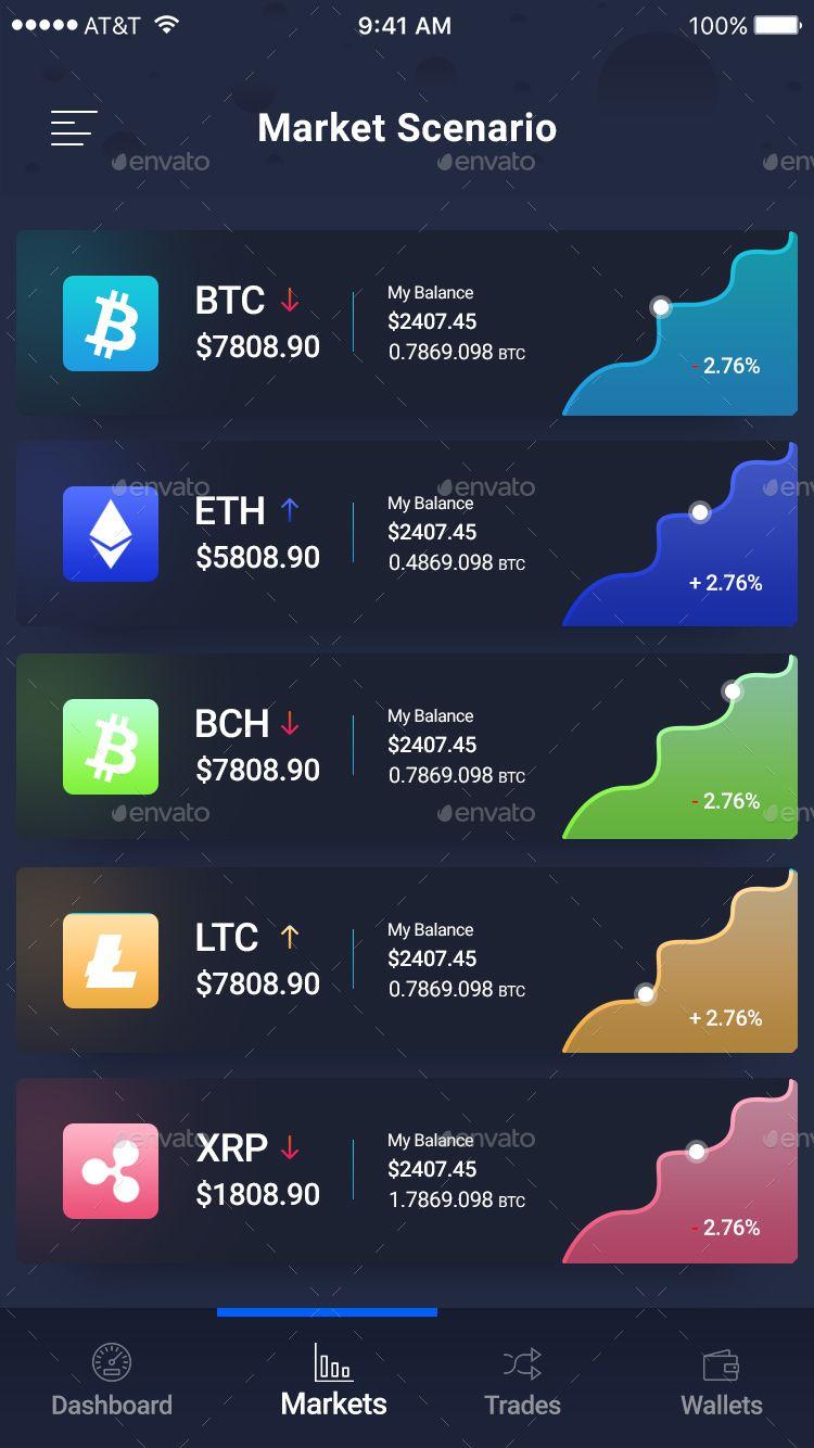 coinexchange ios app